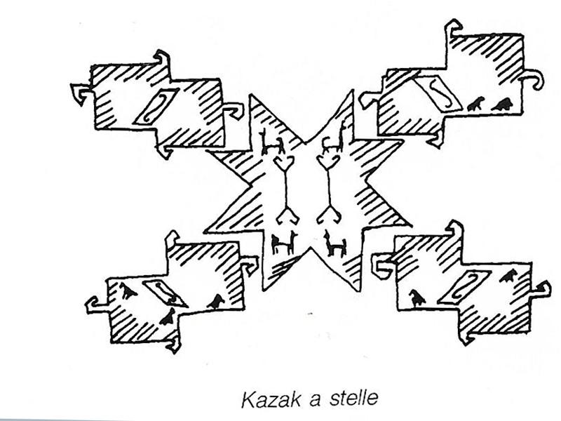 Stella di Kazak